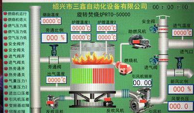 有機廢氣蓄熱焚燒爐