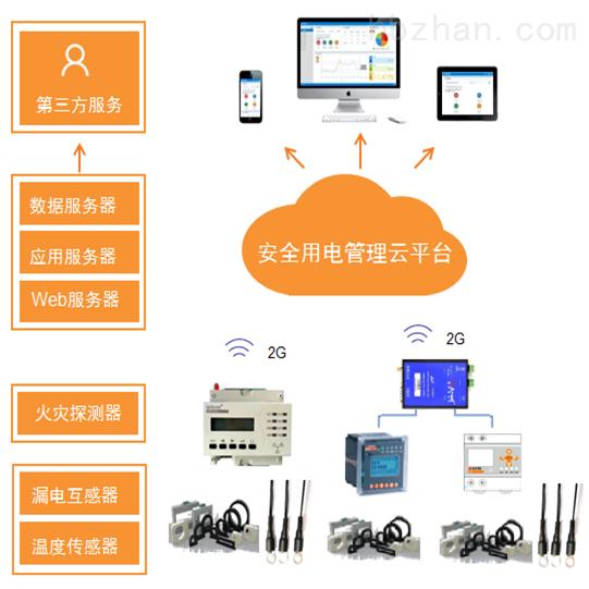 惠州电气火灾预警系统—智慧用电监控方案