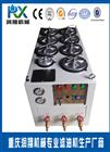 水乙二醇滤油机