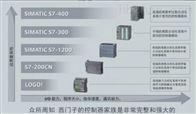 西门子CP340通讯处理器 6ES7340-1AH02-0AE0