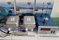无线水位监测系统WXS系列产品的组成要素