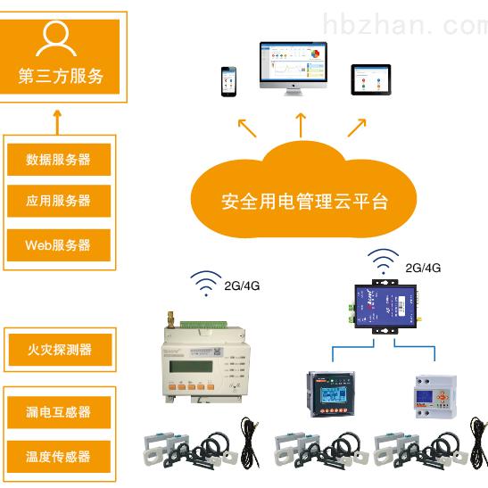 江浙沪安全用电管理平台