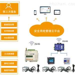 AcrelCloud-6000江浙沪安全用电管理平台