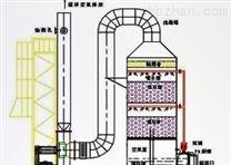 亚克力油 废机油蒸馏设备操作简单出油率高