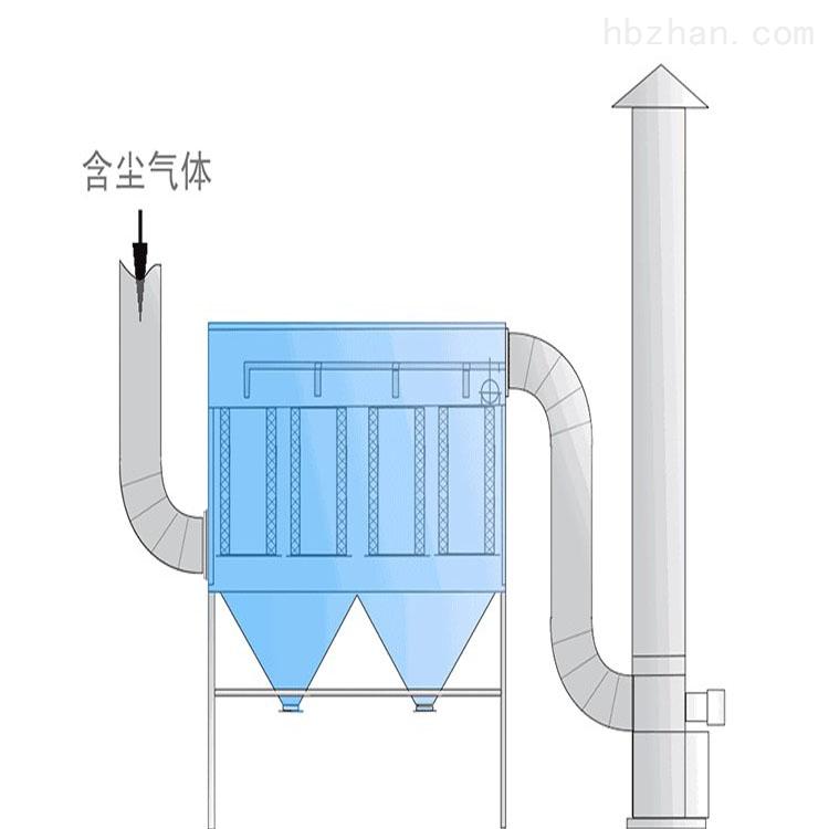 无锡防爆袋式除尘器 厂布袋除尘设备