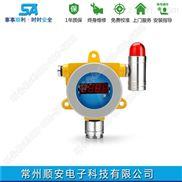 SA-3003-VOC揮發性有機物檢測儀PID原理