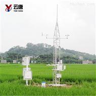 YT-NY9田间气象站全自动气象监测