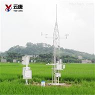 YT-QXNY农业用气象站