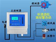 煤氣泄漏檢測儀