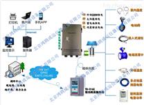 供暖換熱站在線遠程監控係統方案