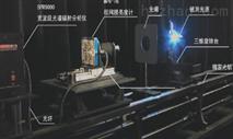 IEC62471光生物輻射安全評價係統