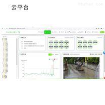 智慧物联网环境监测平台