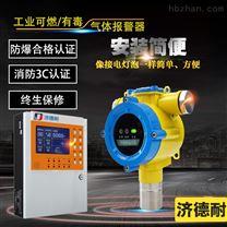 化工廠倉庫二氧化硫報警器