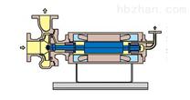 屏蔽泵逆循环型