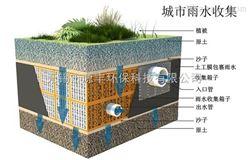 城市初期雨水收集再利用系统方案研究