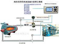 LUGB导热油热值计量表