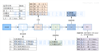 FLEX-(I+K) HD2KO1-020GM04Honsberg 工控 流量开关 HD2K系列 希而科