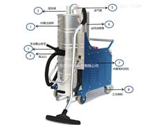 100升 150升 200升大容量吸尘器 除尘器