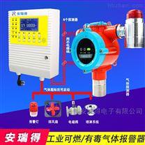 点型可燃氨气气体浓度含量报警器