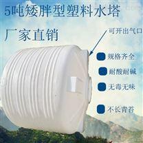 医用消毒剂储罐消毒液储存桶