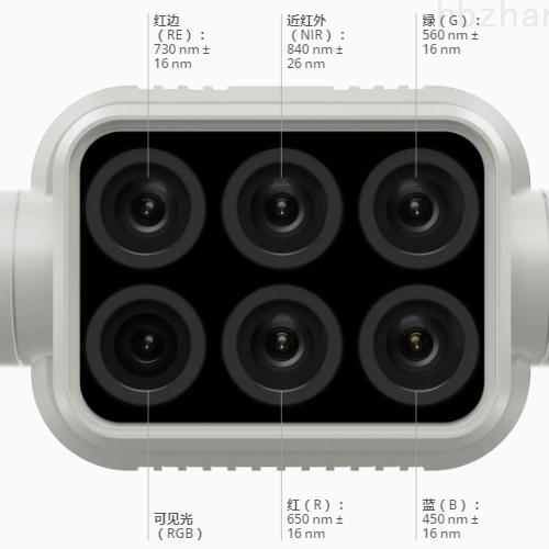 精灵4多光谱版无人机在多个领域实用性方案