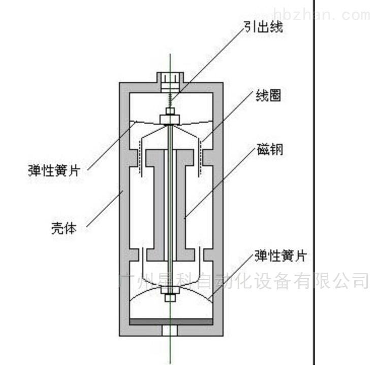 XT-1型振动速度传感器