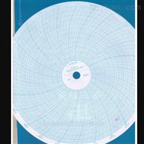 圆形图记录仪