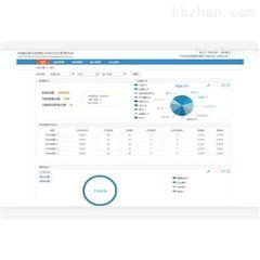 LDAR综合管理系统价格