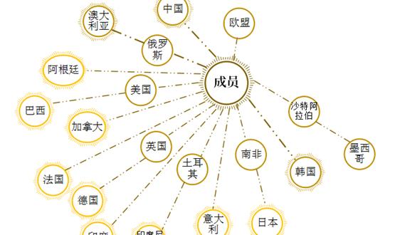 """G20大阪峰��正在�e行 ���v�盟���提到的""""�G"""""""