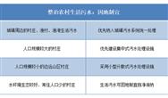 黑臭水體消除逾9成 廣東發布2019年治水路線圖