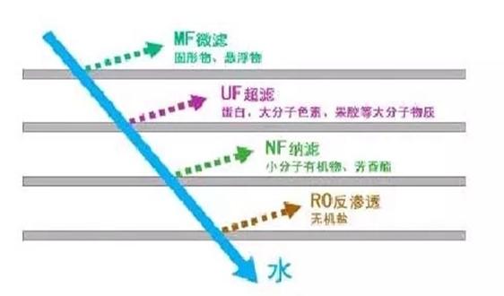 常用工业废水处理方法(18种主流技术)