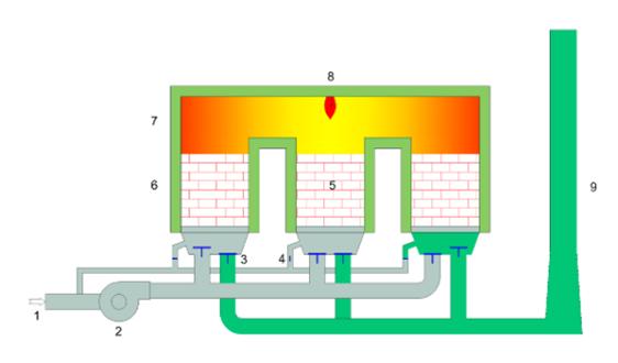 科盈环保RTO蓄热式焚烧炉:VOCs净化效率高达99%