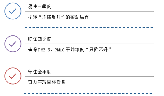 """冬病夏治聚焦""""三散"""" 河南新一輪行動怎麼做?"""