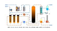 高浓度废水环境治理中国芯——奇彩CWAO技术