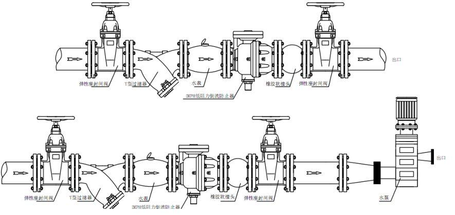 高層建築減壓閥係統設計方案
