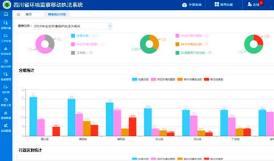 """四川省生态环境厅环境执法APP打造""""智慧执法""""利器"""