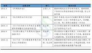 """E20研究院:""""猪市""""不顺,环保该不该""""背锅""""?"""