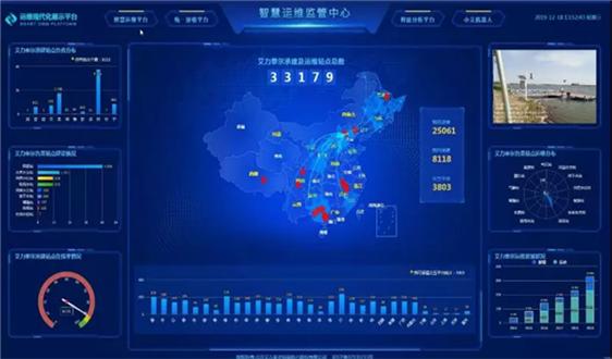 """远程运维保民生,艾力泰尔打响""""智慧抗疫""""阻击战"""