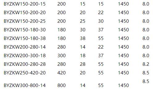 远程自吸泵参数表