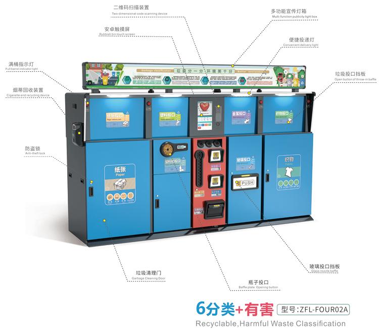 智能分类垃圾桶解决方案项目 技术参数图片