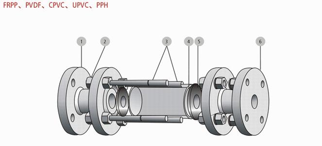 塑料视镜结构图