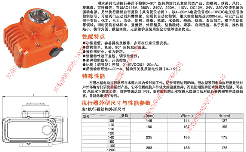 防水电动执行器N1.jpg