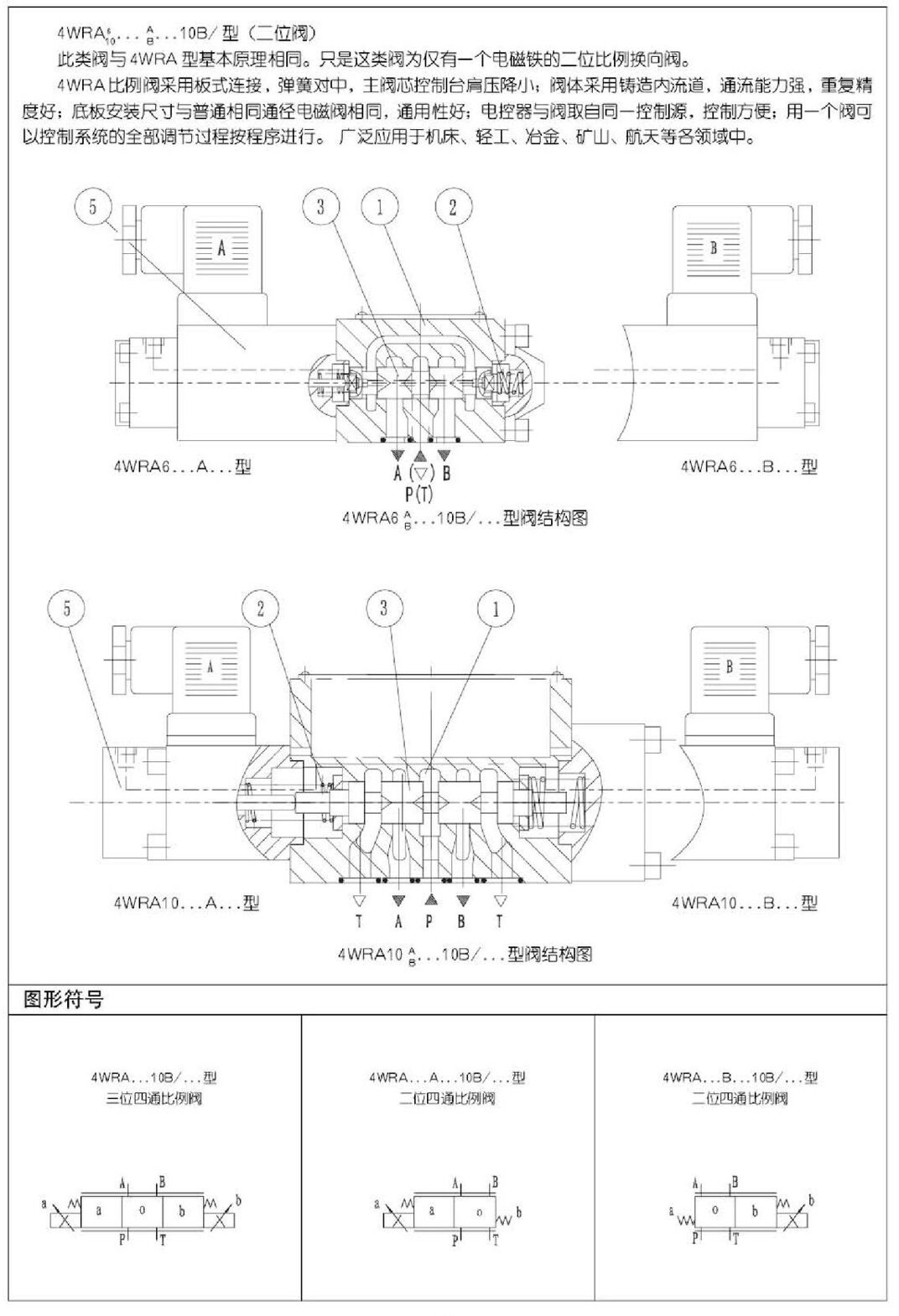 华德4WRA型电磁比例阀参数3.jpg