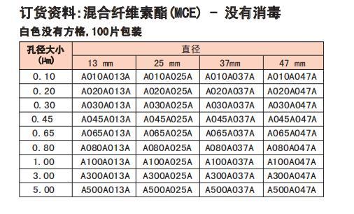 A500A047A-ADVANTEC 混合纤维素滤膜 5um47mm-混合纤维素酯膜