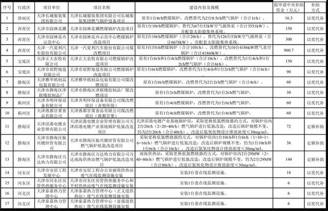 http://www.hjw123.com/huanjingyaowen/51234.html