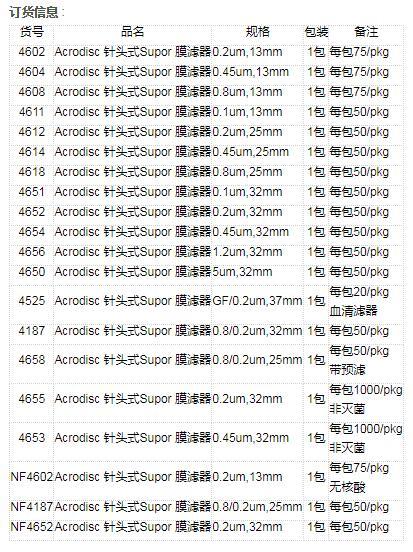 4612-PALL  Acrodisc 针头式滤器 灭菌过滤器-针头式过滤器