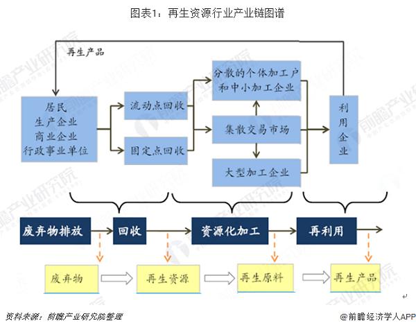 http://www.cnbli.com/jingyanjiaoliu/24817.html