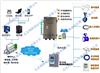 TD-016C供暖换热站在线远程监控系统方案