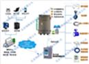 地熱資源監測係統/地熱管理係統